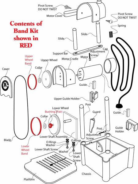 C 40 Band Kit